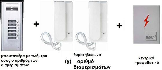 thirotilefona thessaloniki